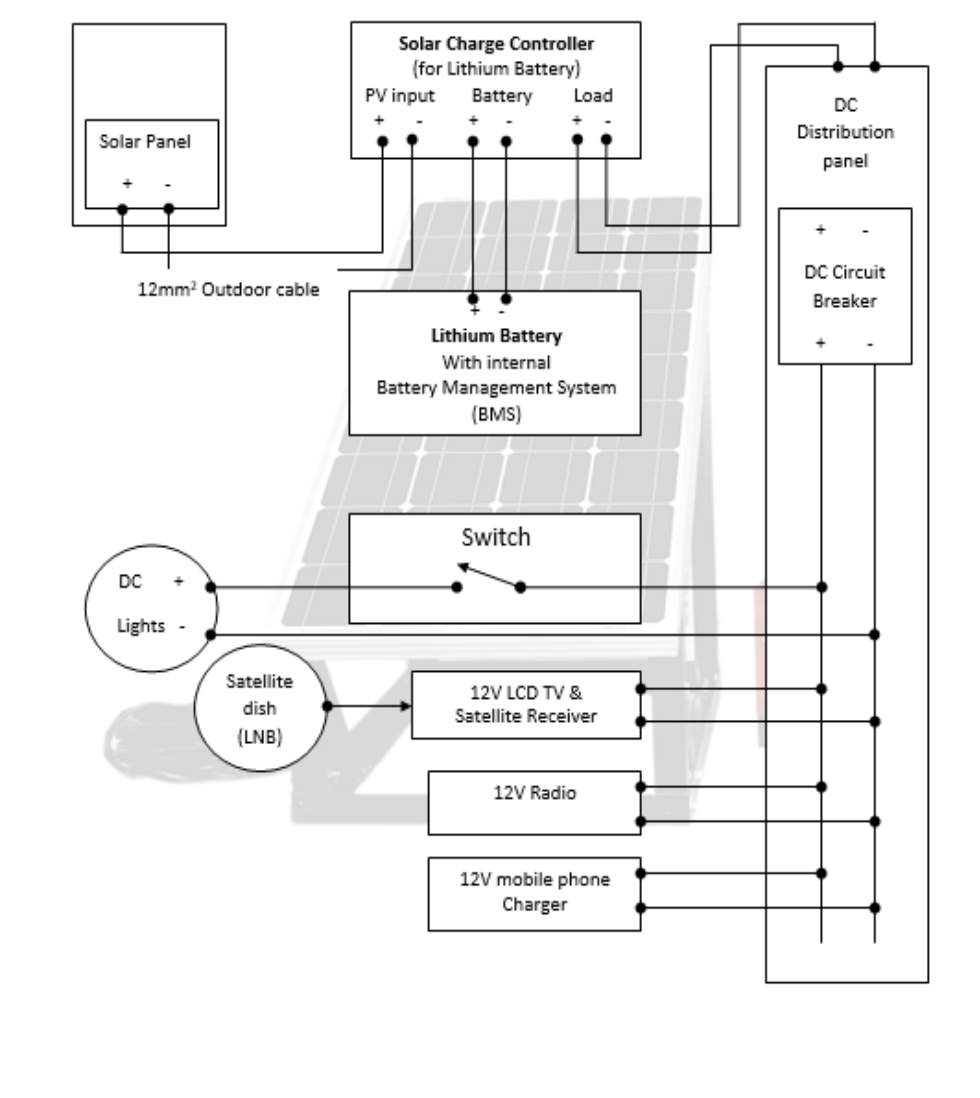 Leadacidbattery Regulator Circuit Diagram For Solar Panel Systems